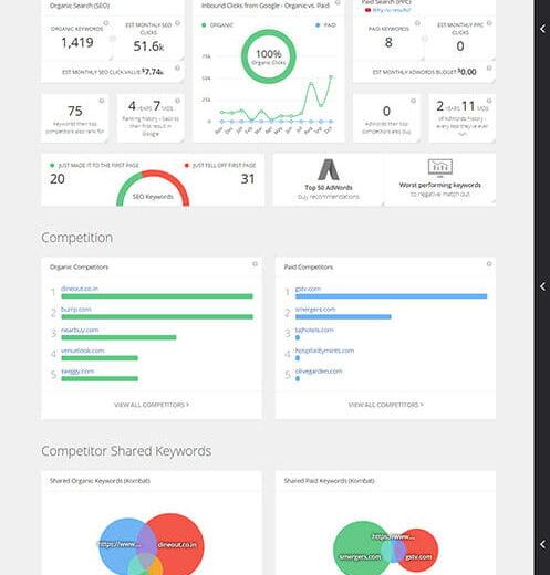 digital-marketing-details6